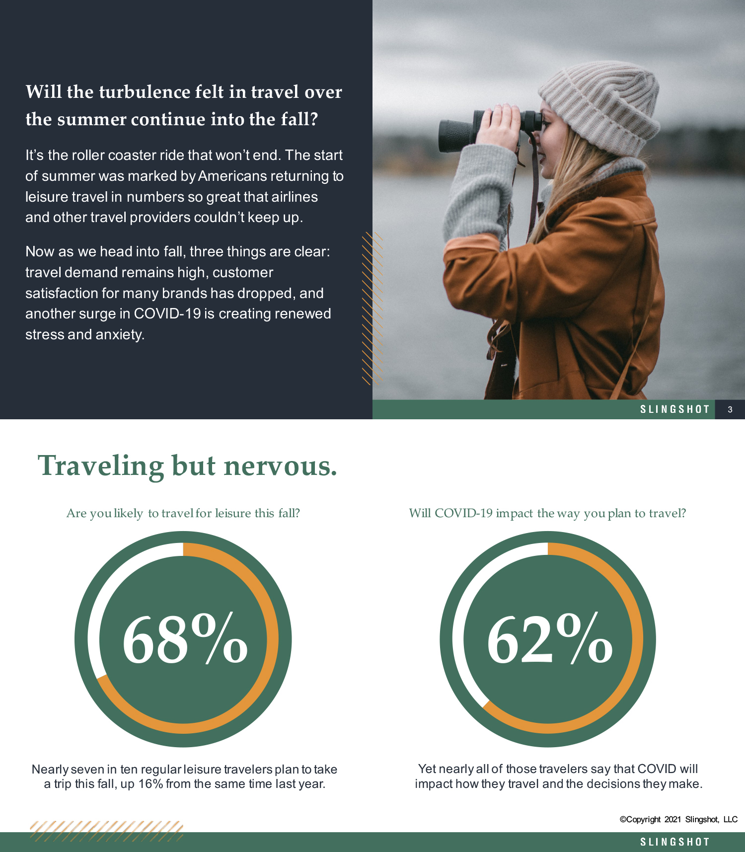 Explore_Leisure-Travel_Forecast_Fall_2021_Thumbnail_3